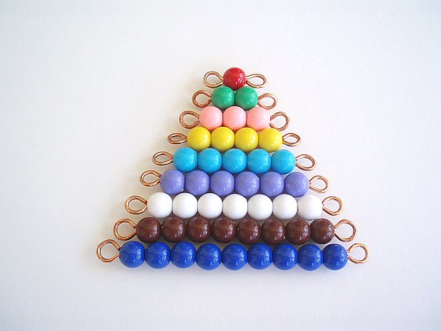 Colored Bead Stairs 1-9 w/ Free worksheets in PDF