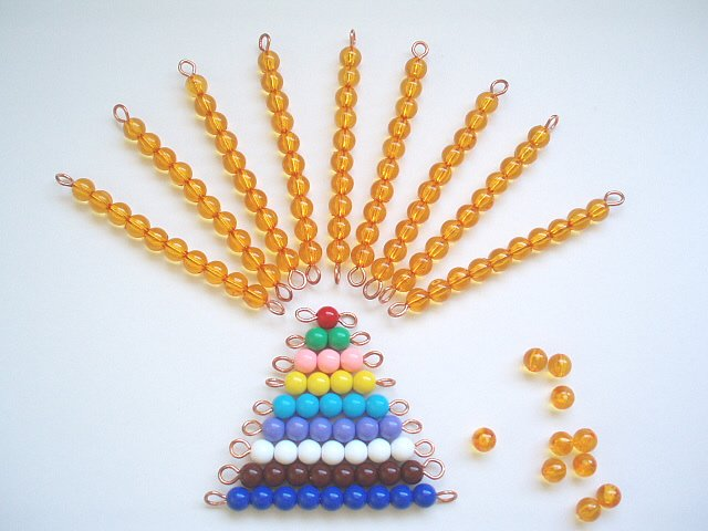 Teen and Tens beads