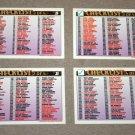 1993 BOWMAN BASEBALL - Checklist Set