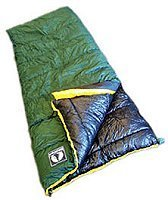 The Backside: Black Pine Sports 20 degree Classic Square Sleeping Bag