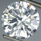 21.65CT ATTRACTIVE GLISTENING ROUND WHITE ZIRCON
