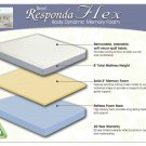 NEW QUEEN 8'' Medium Firm Memory Foam Mattress! Responda Flex 5082
