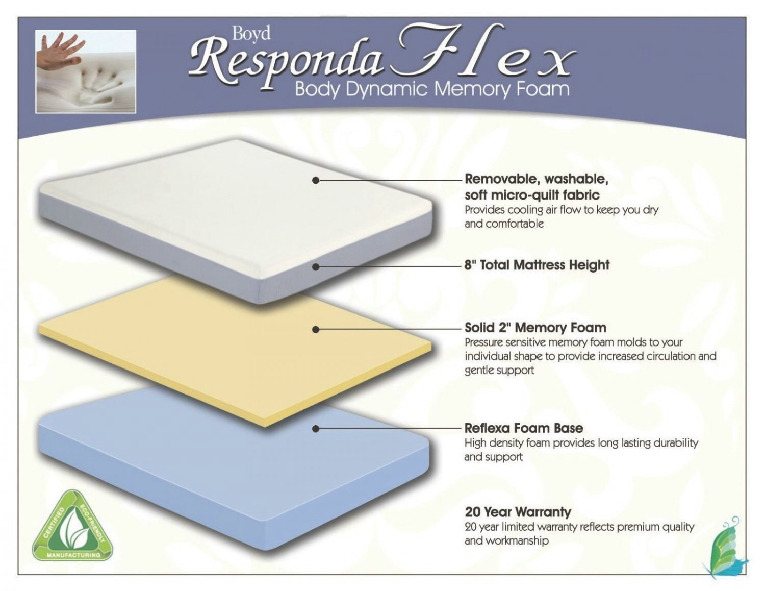 NEW Full 8'' Medium Firm Memory Foam Mattress! Responda Flex 5082