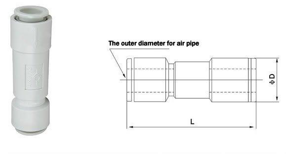 SMC Type AKH 08-00 8mm Inner Diameter STRAIGHT ONE WAY NONRETURN CHECK VALVE