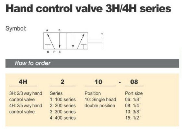"""(1)PCS 3 Way 2 Position 3/8"""" BSPT Hand Lever Operated Pneumatic Valve 3H310-10"""