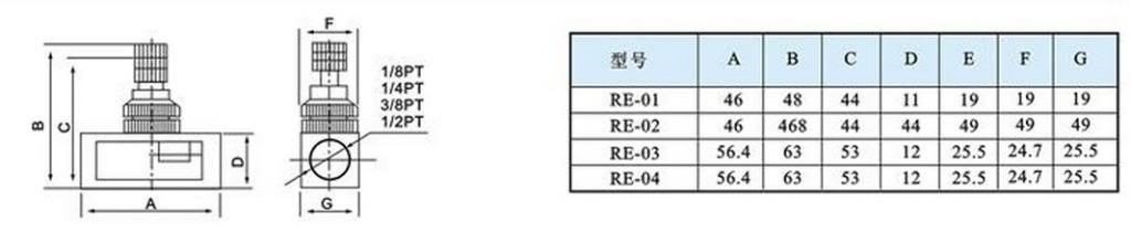 "(1) PCS RE-01 1/8"" BSPT Pneumatic Air Flow Speed Control Valve Throttle Valve"