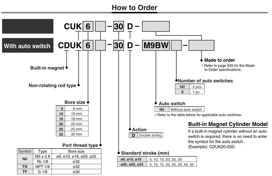 SMC Type CDUK32-20D Free Mount Cylinder Non Rotating Rod Type Double Acting