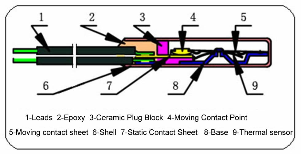 (1)  Bimetal 45 Celsius NC Temperature Control Switch Senser Thermostat KSD9700