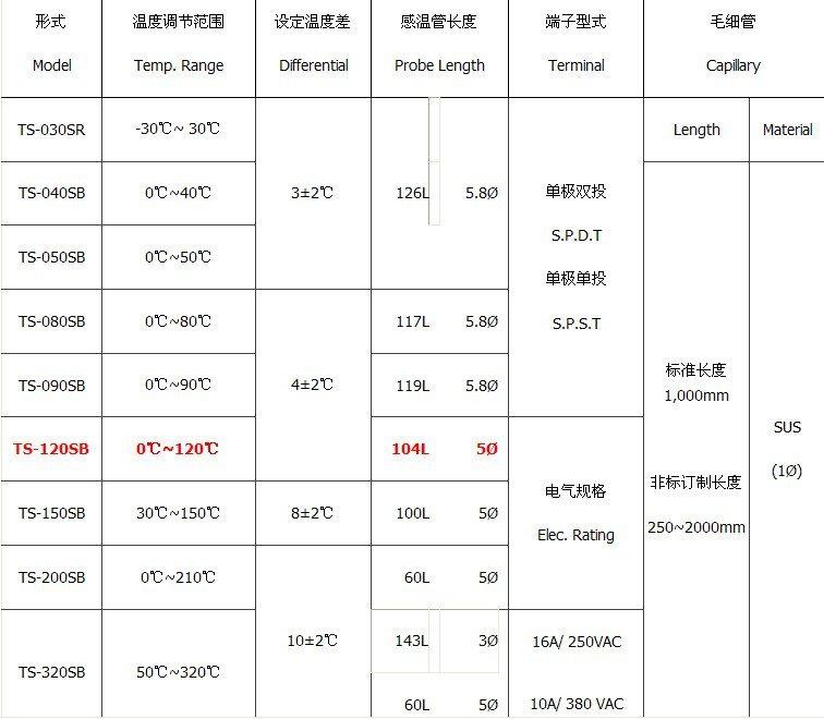 1PCS Liquid Expansion Type Knob Temperature Switch Controller 0~120 Celsius