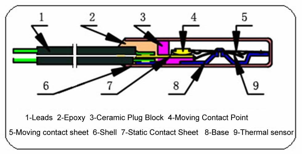 10PCS Bimetal 125Celsius NO Temperature Control Switch Senser Thermostat KSD9700