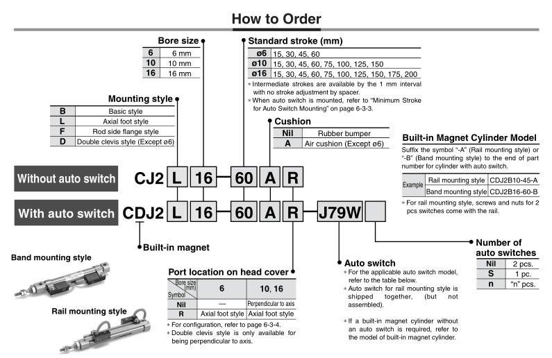 SMC Type CDJ2B16-125 Mini Pneumatic Cylinder Double Acting 16-125mm