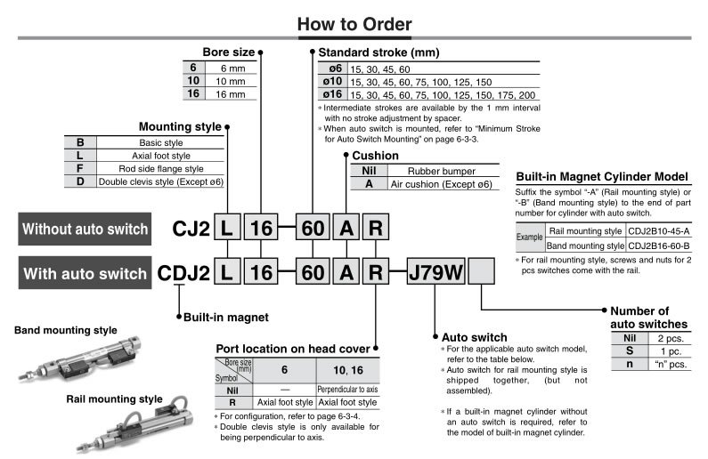 SMC Type CDJ2B16-75 Mini Pneumatic Cylinder Double Acting 16-75mm