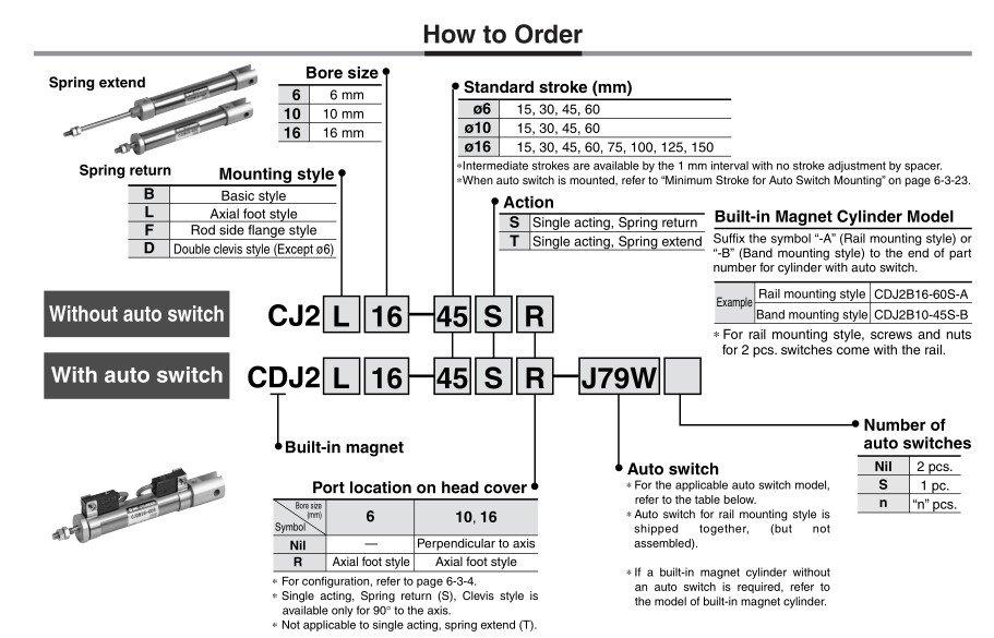 SMC Type Single Acting Spring Return CDJ2B16-125S Mini Pneumatic Cylinder