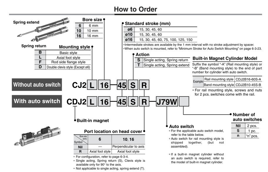 SMC Type Single Acting Spring Return CDJ2B16-50S Mini Pneumatic Cylinder