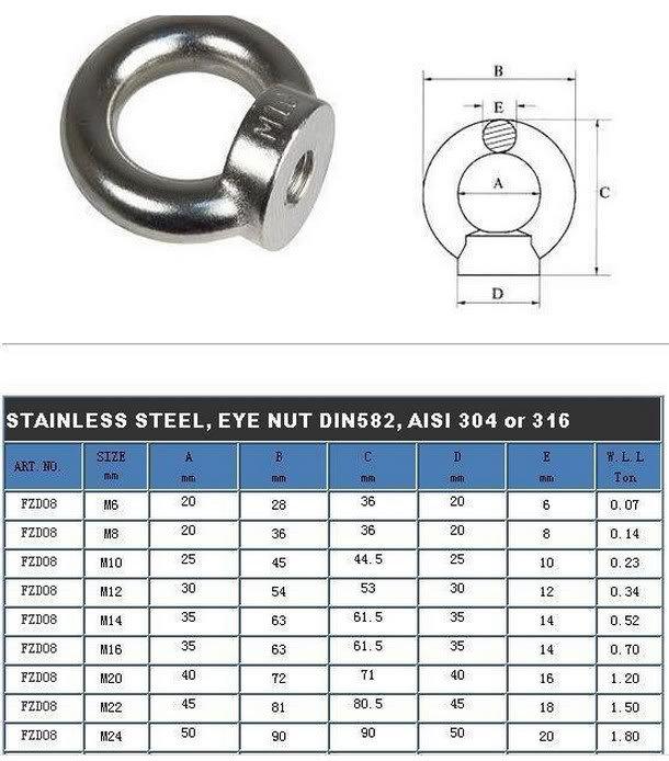 304 Stainless Steel Lifting  M12 Eyes Nuts Metric Threaded