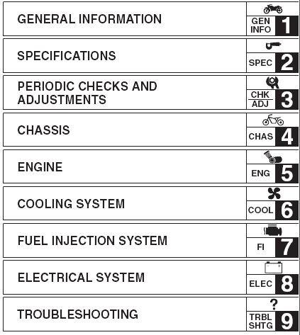2007-2008 Yamaha R1 Service Manual CD ROM YZF-R1 workshop repair
