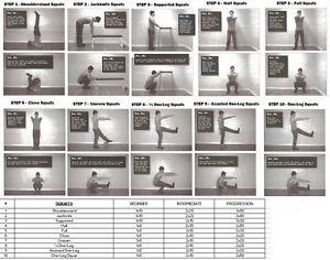 Vinteja charts of - EC Squats - A3 Paper Print