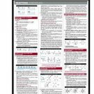 Vinteja charts of - Organic Chemistry II B - A3 Paper Print