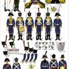 Vinteja charts of - Napoleonic Army Uniforms - A3 Paper Print