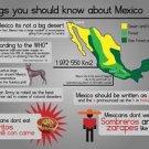 Vinteja charts of - NFG Mexico - A3 Paper Print