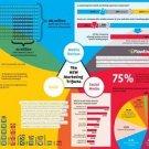 Vinteja charts of - Marketing Trifecta - A3 Paper Print