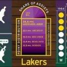 Vinteja charts of - Laker Facts - A3 Paper Print