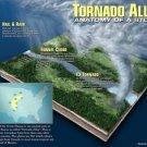 Vinteja charts of - Tornado Alley - A3 Paper Print