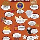 Vinteja charts of - Thanksgiving Facts - A3 Paper Print