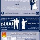 Vinteja charts of - NFG White House - A3 Paper Print