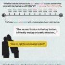 Vinteja charts of - Seinfeld Facts - A3 Paper Print