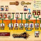 Vinteja charts of - Golden Sun Family Tree - A3 Paper Print