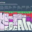 Vinteja charts of - Drug Usage by State - A3 Paper Print