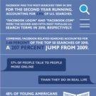Vinteja charts of - Facebook Obsession - A3 Paper Print