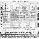 Vinteja charts of - Bushel Table - A3 Paper Print