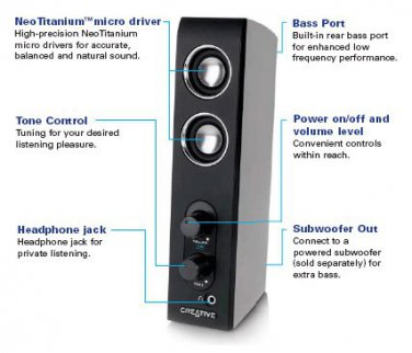 Creative Labs I-Trigue 2200 2.0 Speakers