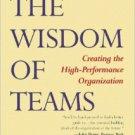 Wisdom of Teams