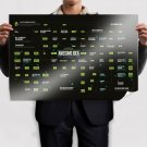 Website Awesome Idea Flow Chart  Poster 36x24 inch