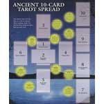 Celtic Cross Spread Tarot Guide