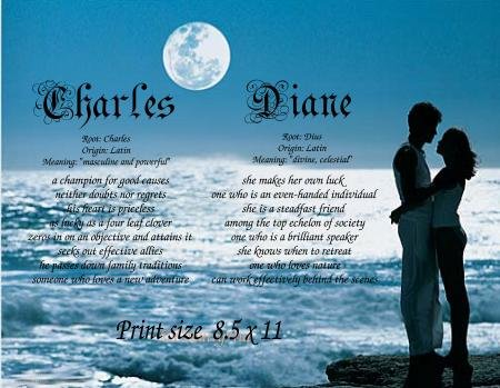 BLUE MOON - Romantic Beach Couple - PERSONALIZED 1 Name Meaning Print  - no US s/h fee