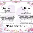 WEDDING Anniversary - PERSONALIZED 1 or 2 Name Meaning Print  - no US s/h fee