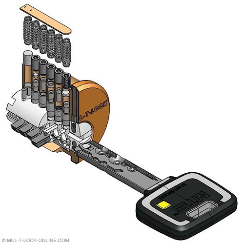 MT5+ Mul-t-lock Cylinder locksmith 86mm(33+53) GEAR COG WHEEL LONG NO THUMBTURN