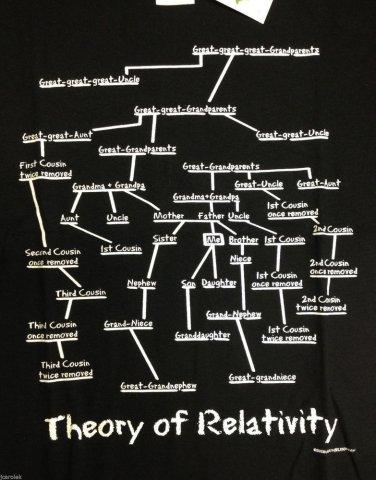 Theory of Relativity T-shirt Various Earth Sun Moon Cotton NTW Black Geneology