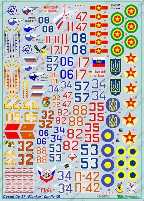 BGM-48005 Begemot Decals 1/48 Sukhoi Su-27 Flanker Russian Jet Fighter (part 2)