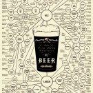 Beer Varieties Types Diagram 16x12 Print Poster