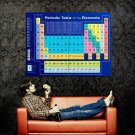 Periodic Table Of The Elements Science Huge 47x35 Print Poster