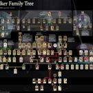 Skywalker Family Tree Star Wars Movie 32x24 Print POSTER