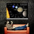 Solar System Planets Science Educational Huge 47x35 Print Poster