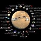 Mars Planet Spacecraft Science Nasa 32x24 Print Poster