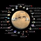 Mars Planet Spacecraft Science Nasa 16x12 Print Poster