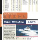 2004 Skipjack 30 Flying Bridge Yacht Review & Specs- Nice Photo
